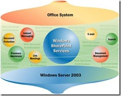 sharepoint_office_thumb2